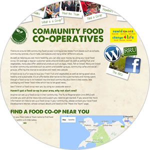 Website created for Community Food Co-operatives